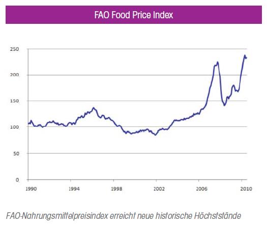 Spekulationssteuer Haus: Agrar-Investments: Die Hexenjagd Hat Begonnen